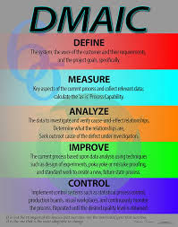 Cheap Dmaic Process Find Dmaic Process Deals On Line At