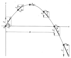 projmot1 projectile motion worksheet termolak on motion worksheet