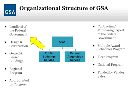 Federal Acquisition Service U S General Services