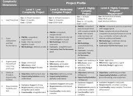 Fotolia          XL jpg  Business Analyst Training  Business Analysis     SlideShare