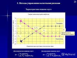 Бинарные опционы trackid sp 006, alpan ru ru trading binary