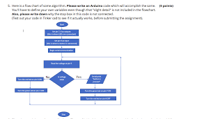 Arduino Program Flow Chart Solved 5 Here Is A Flow Chart Of Some Algorithm Please