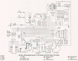 wiring diagram for 4020 john deere tractor the wiring diagram pics of my new to me 1700 and some questions page 5