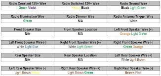 sprinter radio wiring harness sprinter aftermarket radio \u2022 eolican com toyota corolla stereo wiring harness at Corolla Stereo Wiring Harness