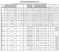 Iec Frame Size Chart Nema Motor Frame Size Chart Flange Mounted Motor Frame Size