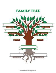 Family Tree Tree Template Adoptive Family Tree Template Free Family Tree Templates