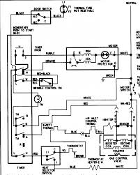 unique of amana dryer wiring diagram electric library pictures of amana dryer wiring diagram ge clothes inspirationa for