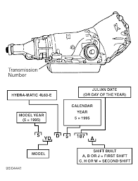 1994 Chevy Belt Diagram