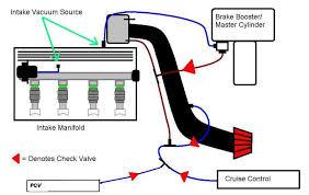 2002 chrysler sebring fuse box diagram on 2002 images free 2008 Pt Cruiser Fuse Box Diagram cold air intake diagram 2007 chrysler pt cruiser fuse box diagram 2003 chrysler voyager fuse box diagram 2007 pt cruiser fuse box diagram