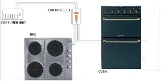 electric cooker circuits electrics electric oven and hob