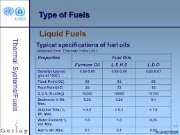 Furnace Oil Density Chart Energy Efficiency Guide For Industry In Asia Ppt Download