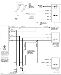 vw wiring harness diagram 2006 vw jetta door wiring harness diagram annavernon alarm or keyless entry troubleshooting for mk3 vw