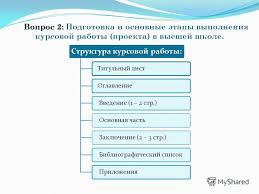 Презентация на тему Реферат как форма самостоятельной работы   этапы выполнения курсовой работы проекта 10 Вопрос