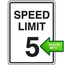 Speed Limit Signs Available In 3 Sizes