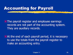 What Is A Payroll Register Payroll Accounting What Is Payroll Accounting System