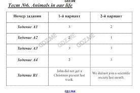 ГДЗ контрольные по английскому языку класс Сухоросова animals in our life test 6
