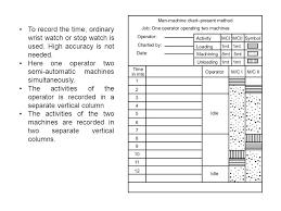 Man Machine Chart Unit 2 Work Study Ppt Download