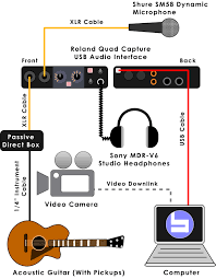 wiring diagram for home recording studio wiring wiring diagrams inverter wiring diagram for home images