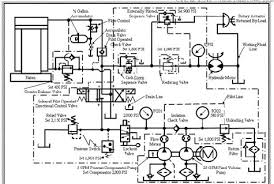 chapter 5 pneumatic and hydraulic systems hydraulics & pneumatics hydraulic circuit diagram online tool schematic drawing of an air circuit with air logic controls, and physical drawing of the components in the circuit