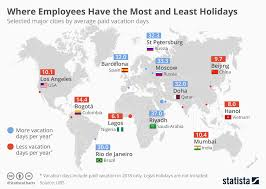 chart where employees have the most