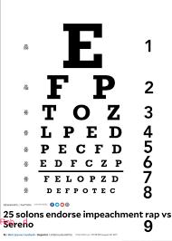 Philippine Optometric Association Unveils New Eye Test Chart