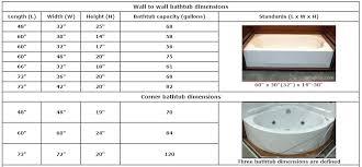 bathtub drain size what is the standard size of a bathtub mobile home bathroom standard bathtub bathtub drain size