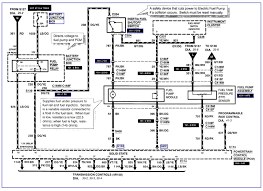 99 expedition fuse diagram wiring library 03 expedition fuse diagram data wiring diagrams u2022 1999 ford expedition fuse panel diagram at