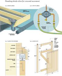 Creative Concepts Outside Shower Wood Plumbing Plans With Wooden Divider  And Swing Doors As Inspiring Traditional Outside Shower Layout Ideas