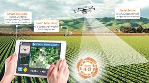 Tầm quan trọng của nông nghiệp thông minh đối với sự nghiệp hiện đại hóa  nền nông nghiệp của Lào • Tạp chí Lào - Việt