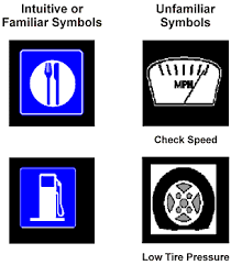 chapter human factors design guidelines for advanced traveler two examples of intuitive or familiar symbols out text label two examples of
