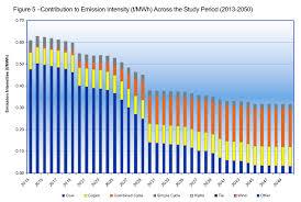 Alberta Grid Chart Revolve Geo Resources