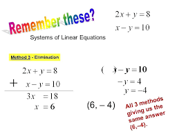 solving by elimination worksheet solving linear equations worksheet equation the and s on systems