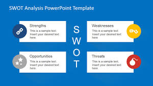 animated swot analysis powerpoint template slidemodel animated swot analysis powerpoint template
