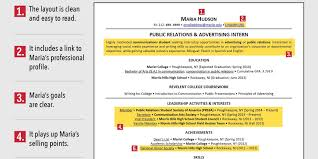 No Experience Resume Best Resume For Job Seeker With No Experience Business Insider