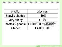 Air Conditioner Btu Per Square Foot Worldofseeds Co