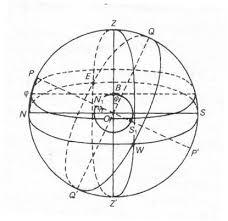 Небесна сфера и движения на небесните обекти Реферат от Други  Небесна сфера и движения на небесните обекти