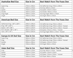 queen duvet measurements queen duvet size queen duvet cover dimensions duvet sizes style duvet cover measurements