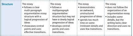 Unit 2 Argumentative Essay Ms Kelseys Class