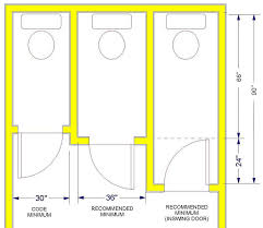 bathroom door size. Recommendation: The Size For A Separate Toilet Compartment Should Be At Least 36\u2033 By 66\u2033 With Swing-out Or Pocket Door. Bathroom Door