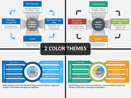 Mobile Strategy Powerpoint Template Sketchbubble