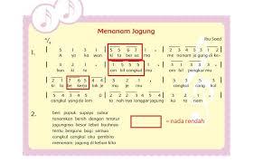 Try the suggestions below or type a new query above. Kunci Jawaban Buku Tematik Kelas 4 Tema 2 Halaman 11 12 13 14 15 16 17 18 Subtema 1 Pembelajaran 2 Selalu Berhemat Energi Sumber Energi