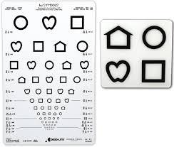 Eye Vision Chart Numbers Good Lite Company