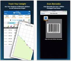 the itrackbites app is designed to work on a point system like weight watchers it is patible with the food score based weight loss system and it even