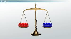 Factors Influencing Fluid Electrolyte Balance