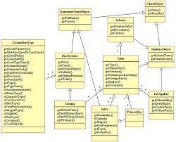 figure    ial class diagram ial class diagram
