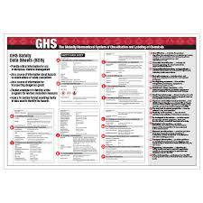 Ghs Safety Data Sheet Wall Chart