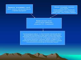 Анализ формирования и использования прибыли на предприятиях  Предметом исследования в данной работе является торговая деятельность и прибыль предприятия Объектом исследования в дипломной работе является