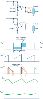 Lcr Filter Design Designing Second Stage Output Filters For Switching Power
