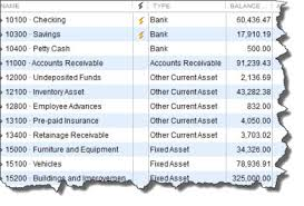 Chart Of Accounts For Accounting Firm Southern California Accounting Firm Quickbooks Tips Page