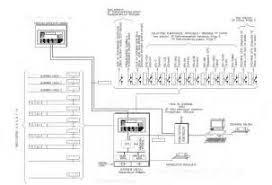 similiar industrial fire alarm system wiring keywords simplex fire alarm system wiring diagram for a